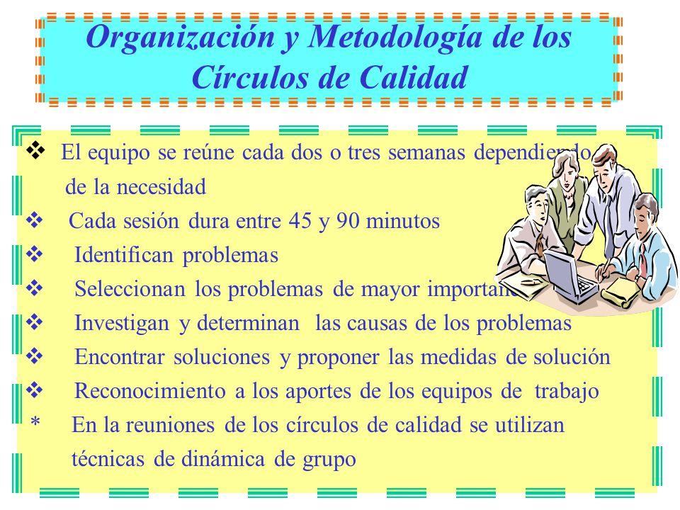Organización y Metodología de los Círculos de Calidad