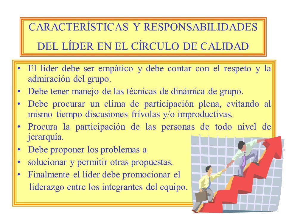 CARACTERÍSTICAS Y RESPONSABILIDADES DEL LÍDER EN EL CÍRCULO DE CALIDAD