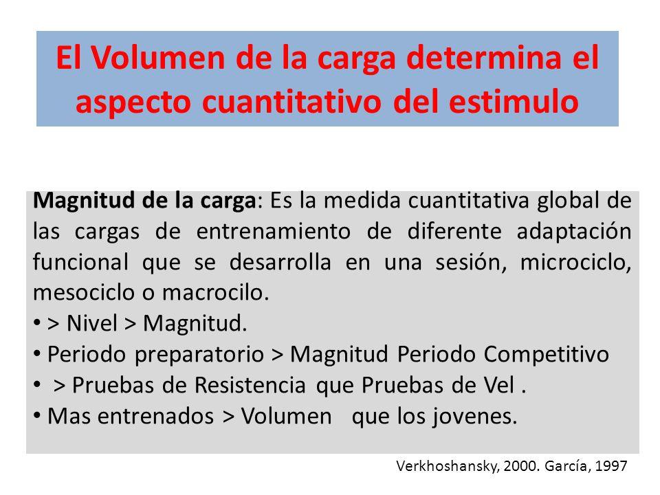 El Volumen de la carga determina el aspecto cuantitativo del estimulo