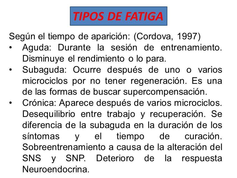 TIPOS DE FATIGA Según el tiempo de aparición: (Cordova, 1997)