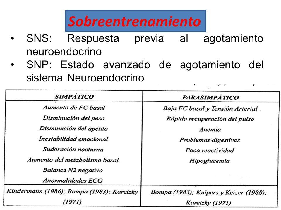 Sobreentrenamiento SNS: Respuesta previa al agotamiento neuroendocrino