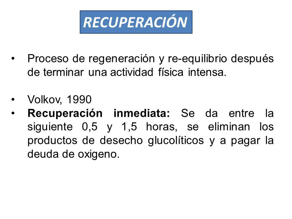 RECUPERACIÓN Proceso de regeneración y re-equilibrio después de terminar una actividad física intensa.
