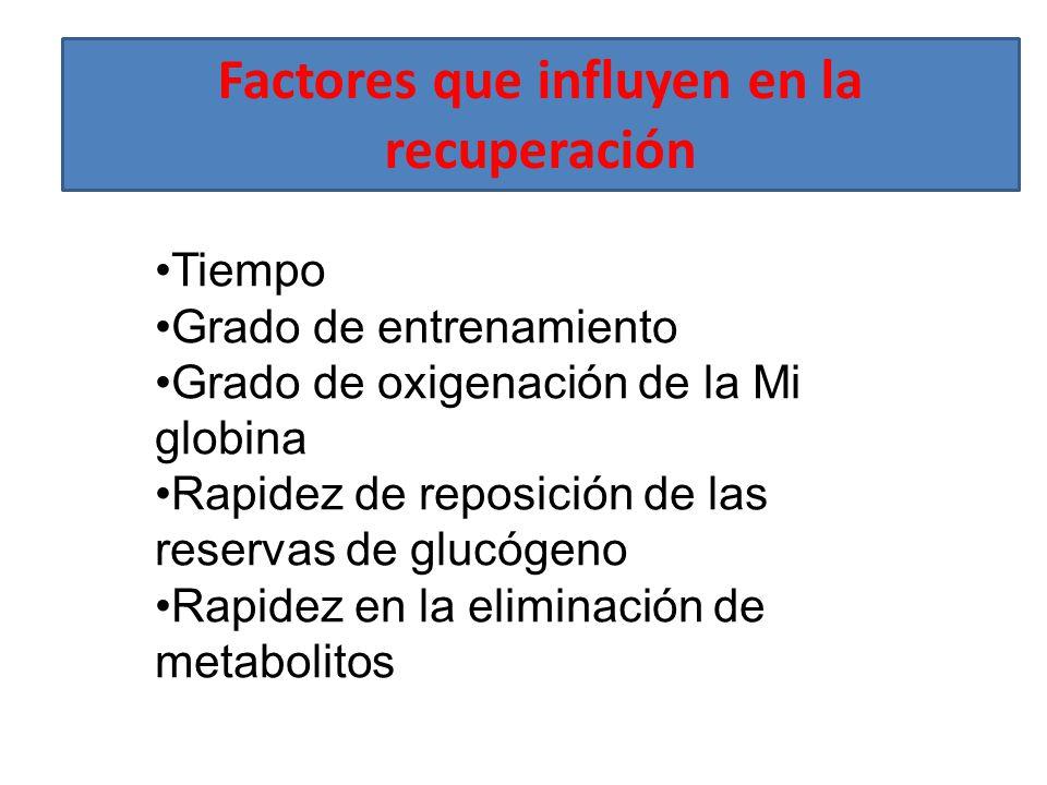 Factores que influyen en la recuperación