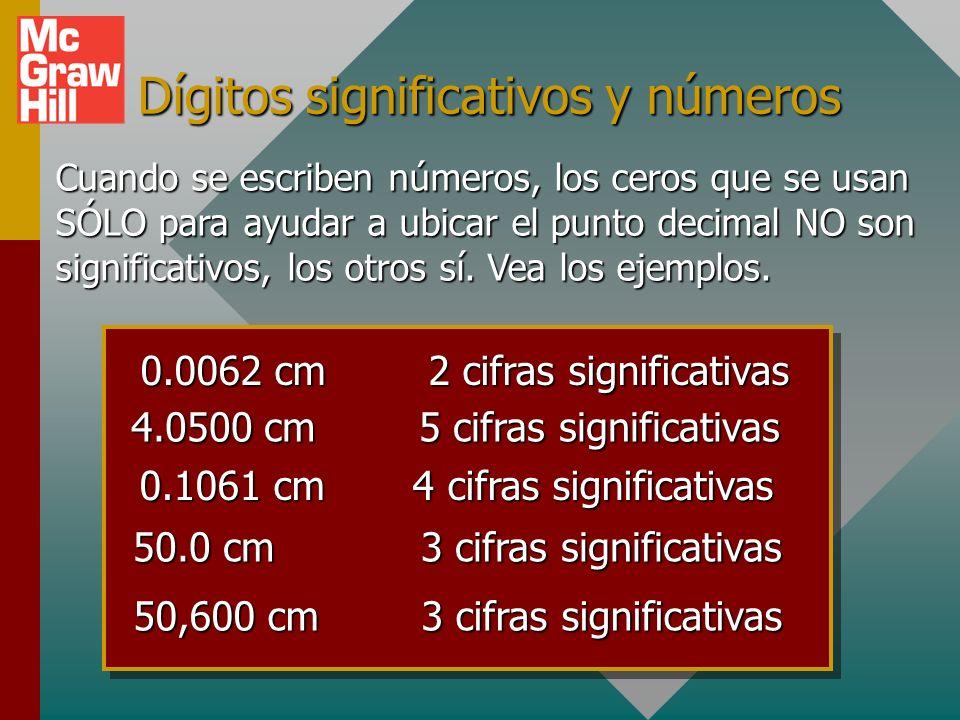 Dígitos significativos y números