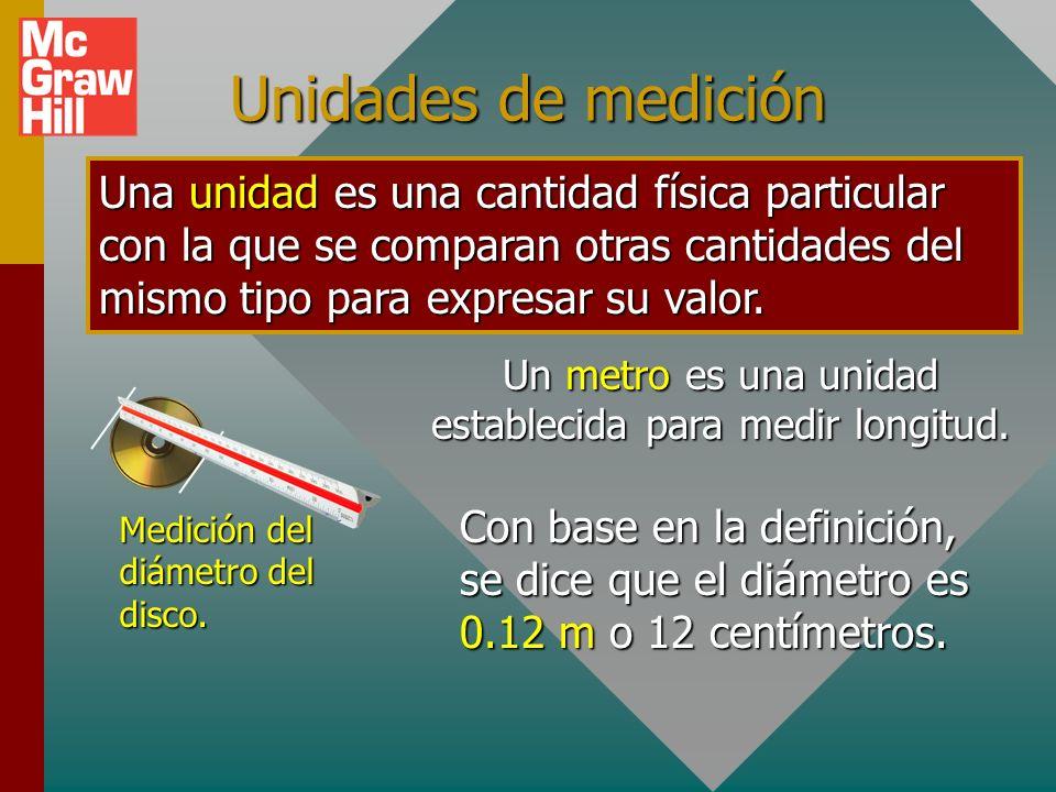 Un metro es una unidad establecida para medir longitud.