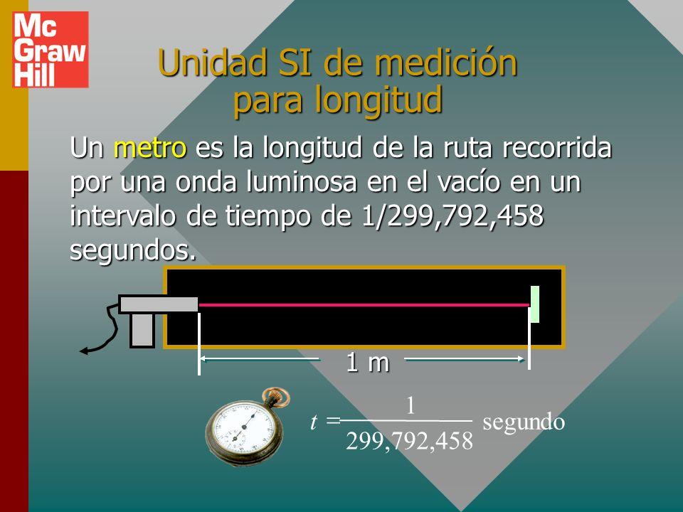 Unidad SI de medición para longitud