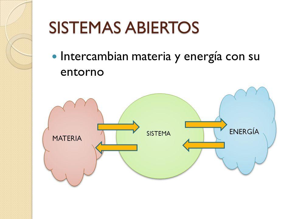 SISTEMAS ABIERTOS Intercambian materia y energía con su entorno