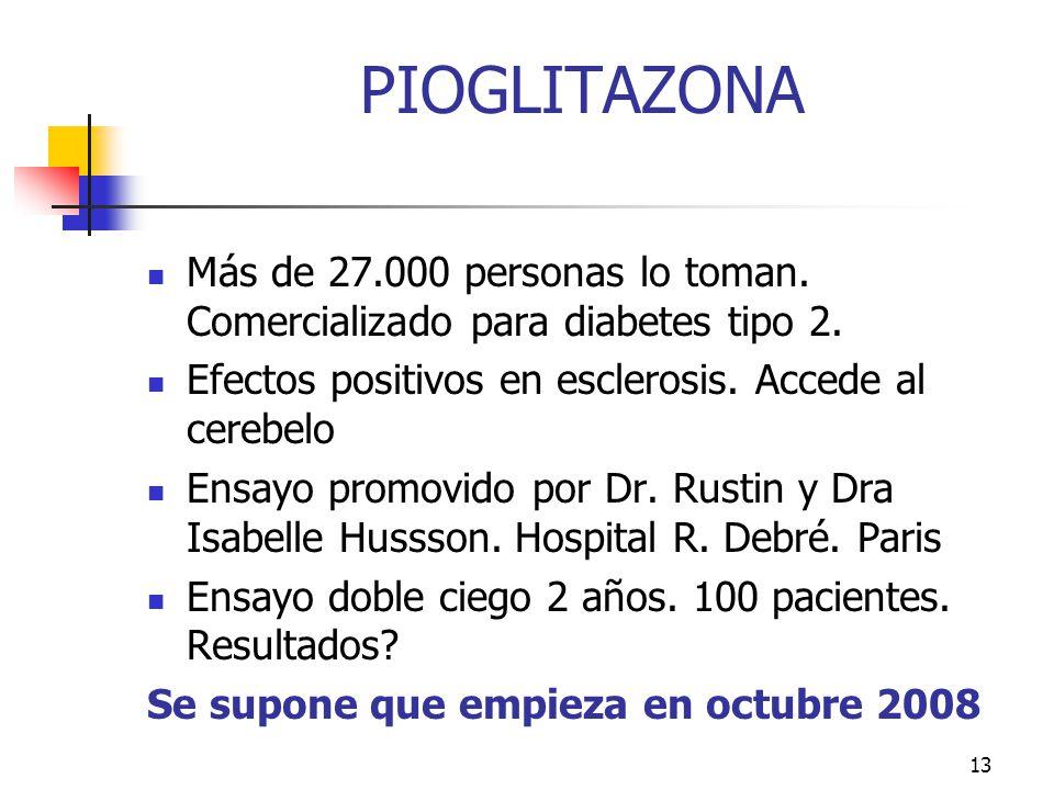 PIOGLITAZONA Más de 27.000 personas lo toman. Comercializado para diabetes tipo 2. Efectos positivos en esclerosis. Accede al cerebelo.