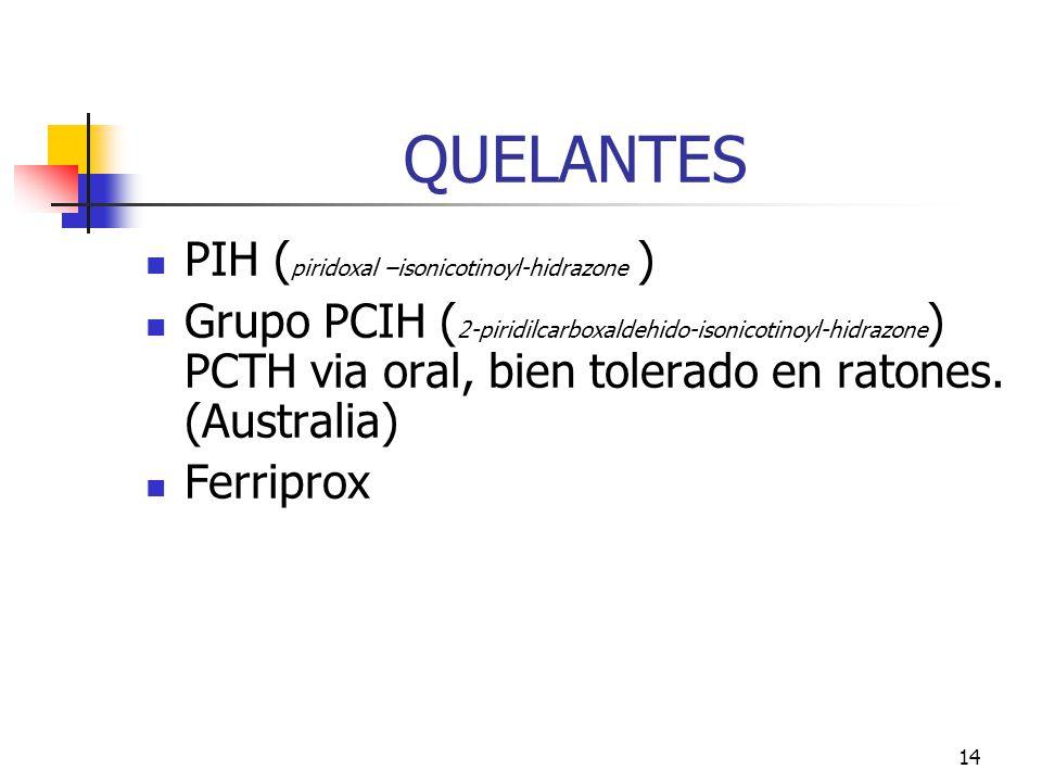 QUELANTES PIH (piridoxal –isonicotinoyl-hidrazone )