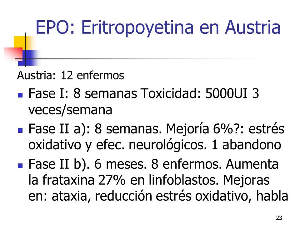 EPO: Eritropoyetina en Austria