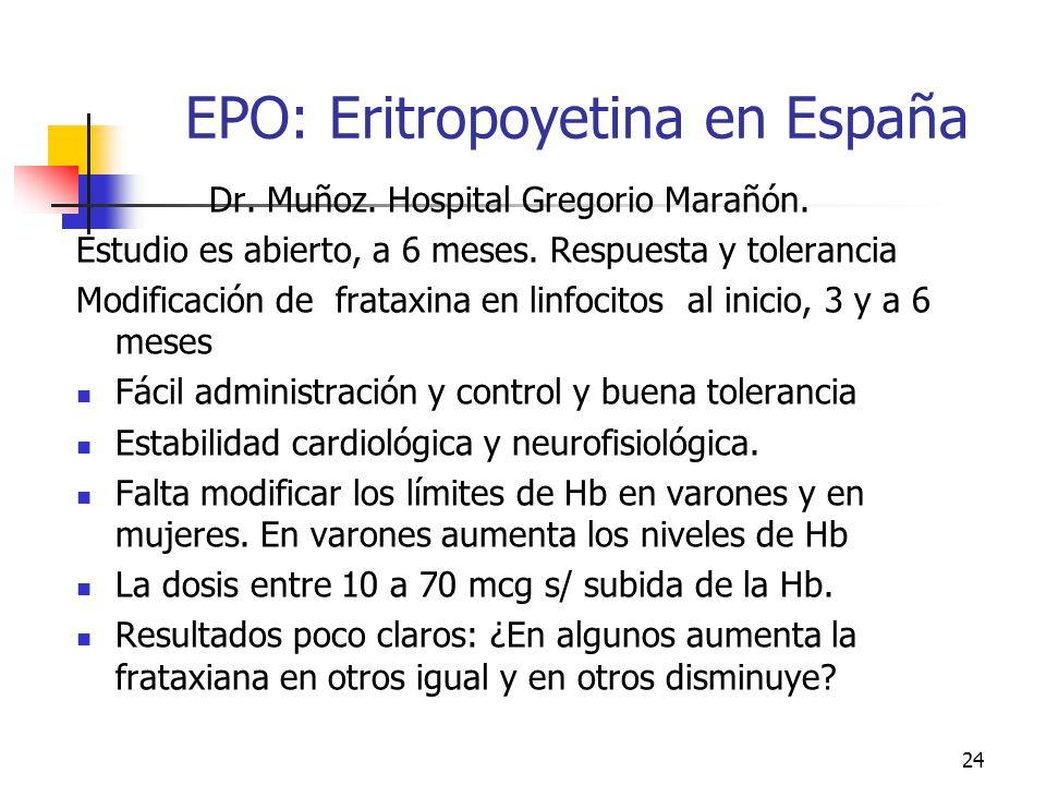 EPO: Eritropoyetina en España