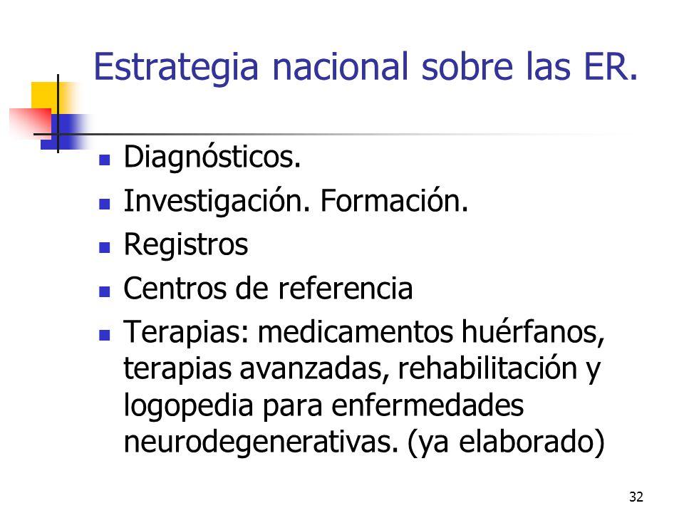 Estrategia nacional sobre las ER.