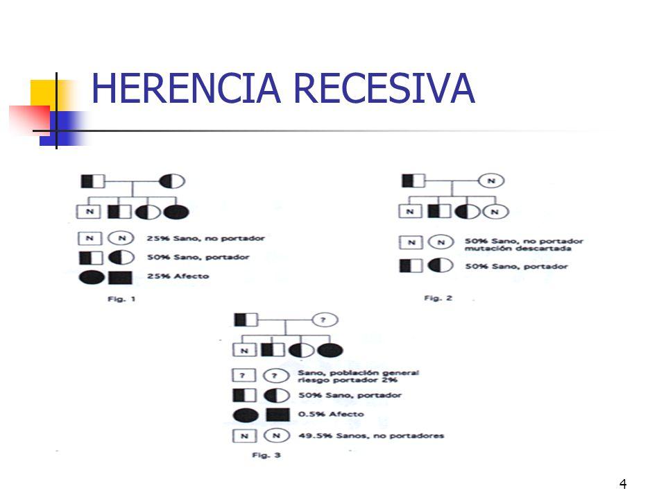 HERENCIA RECESIVA