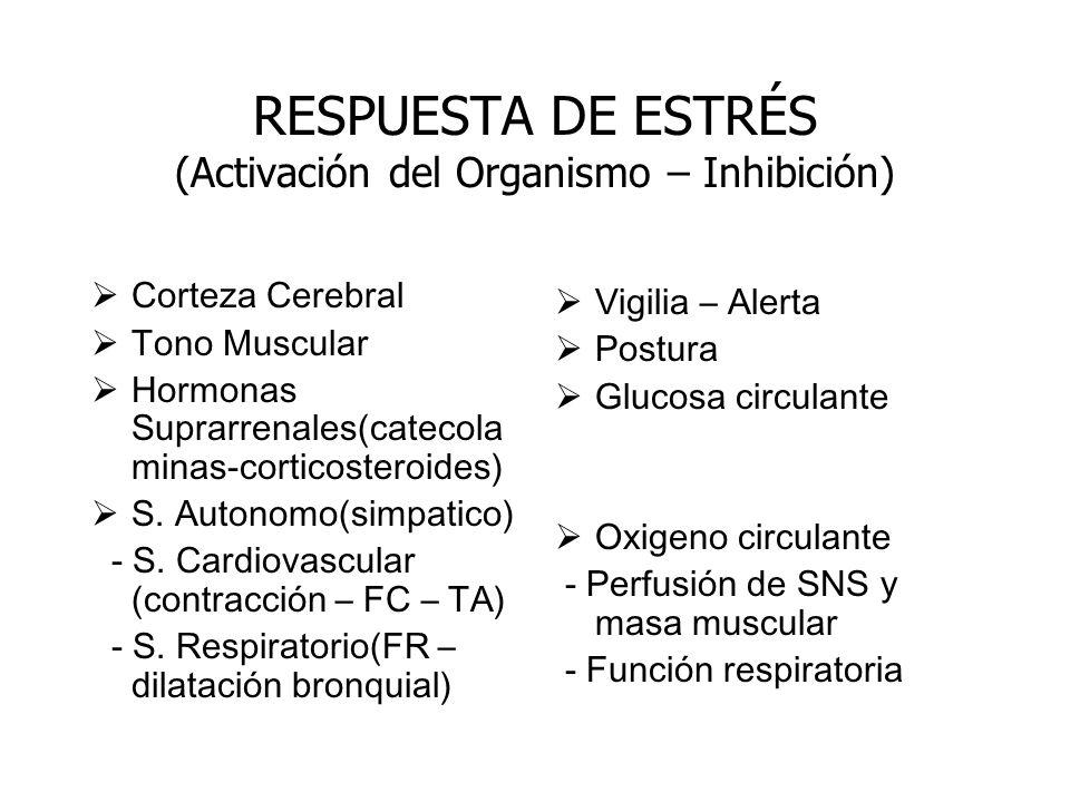 RESPUESTA DE ESTRÉS (Activación del Organismo – Inhibición)