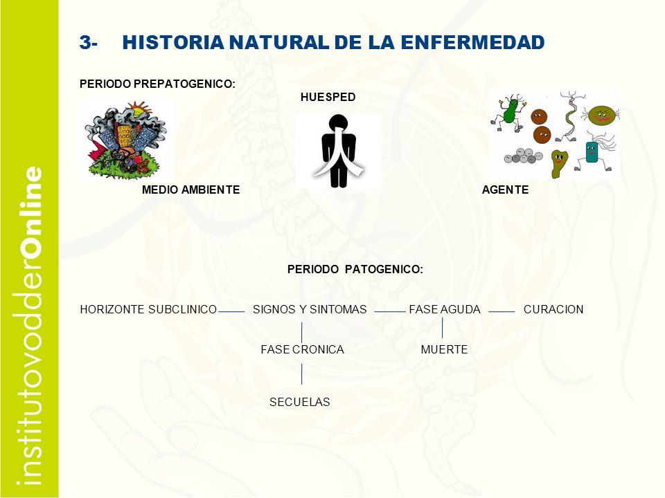 3- HISTORIA NATURAL DE LA ENFERMEDAD