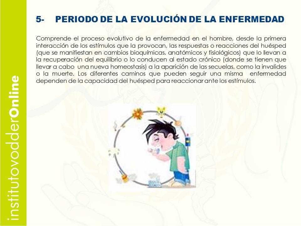 5- PERIODO DE LA EVOLUCIÓN DE LA ENFERMEDAD