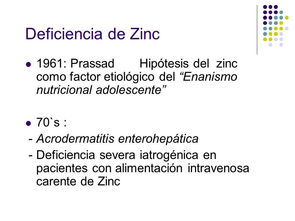 Deficiencia de Zinc 1961: Prassad Hipótesis del zinc como factor etiológico del Enanismo nutricional adolescente