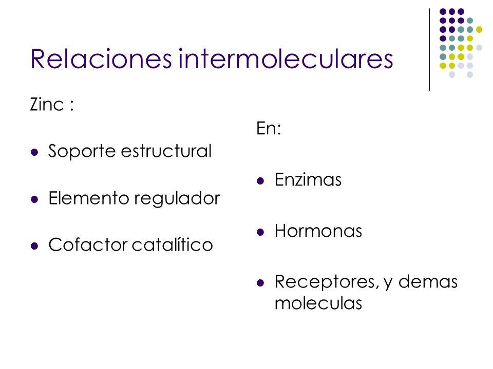 Relaciones intermoleculares