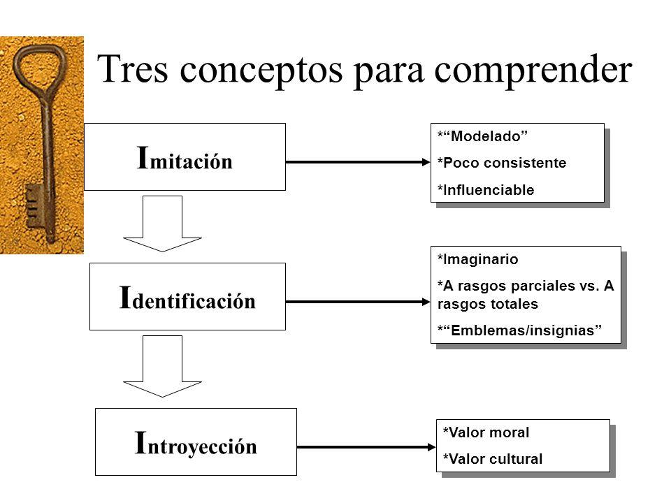 Tres conceptos para comprender