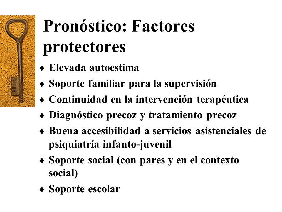 Pronóstico: Factores protectores