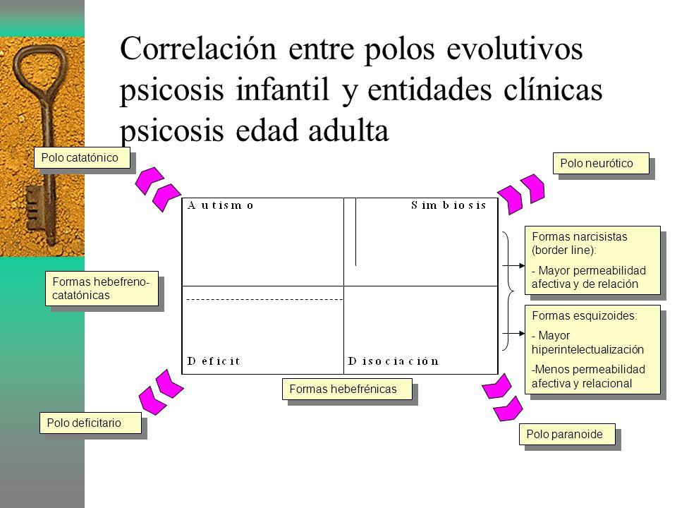 Correlación entre polos evolutivos psicosis infantil y entidades clínicas psicosis edad adulta