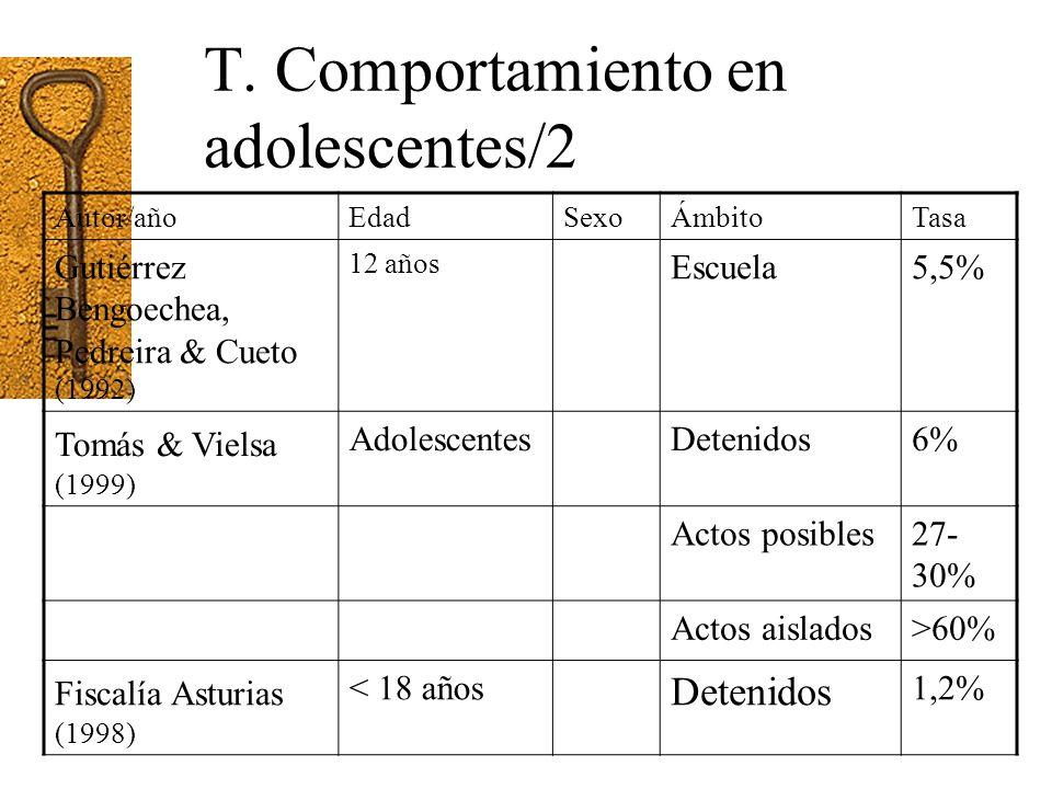 T. Comportamiento en adolescentes/2