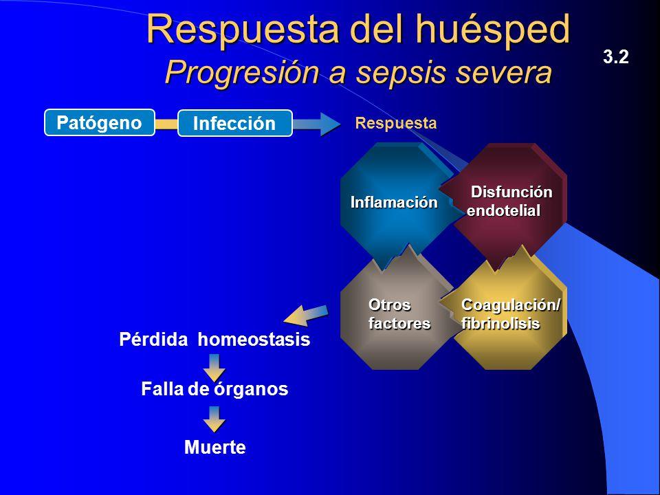 Respuesta del huésped Progresión a sepsis severa