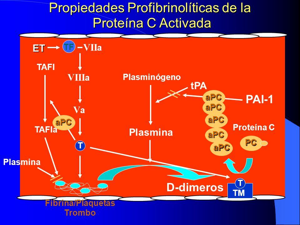 Propiedades Profibrinolíticas de la Proteína C Activada