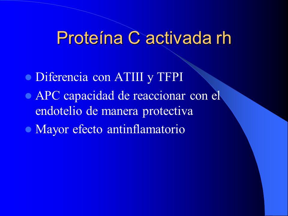 Proteína C activada rh Diferencia con ATIII y TFPI