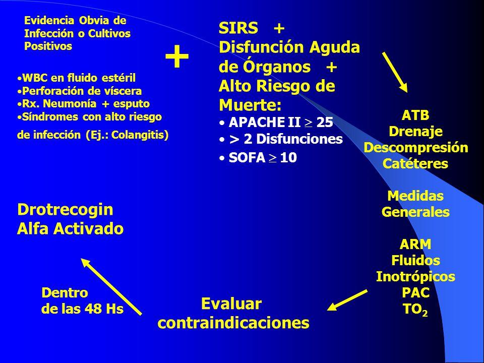 + SIRS + Disfunción Aguda de Órganos + Alto Riesgo de Muerte: