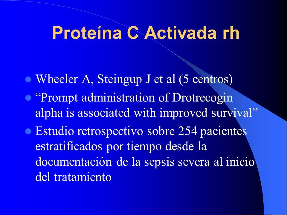 Proteína C Activada rh Wheeler A, Steingup J et al (5 centros)