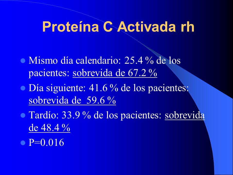 Proteína C Activada rh Mismo día calendario: 25.4 % de los pacientes: sobrevida de 67.2 %
