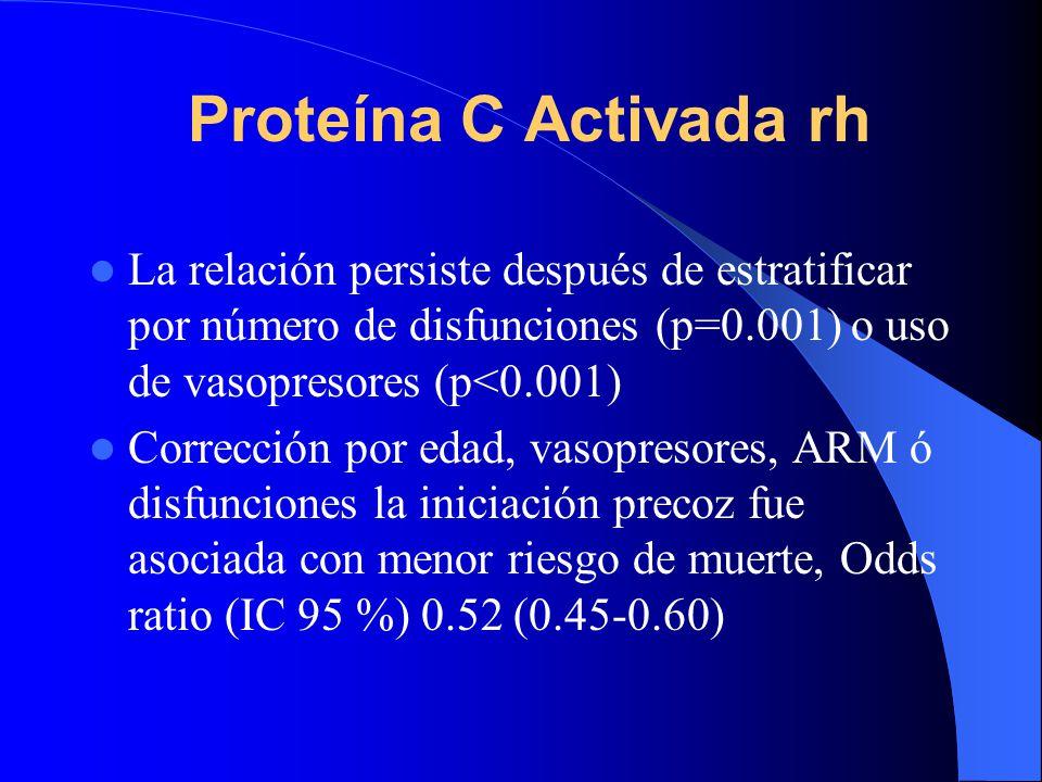 Proteína C Activada rh La relación persiste después de estratificar por número de disfunciones (p=0.001) o uso de vasopresores (p<0.001)