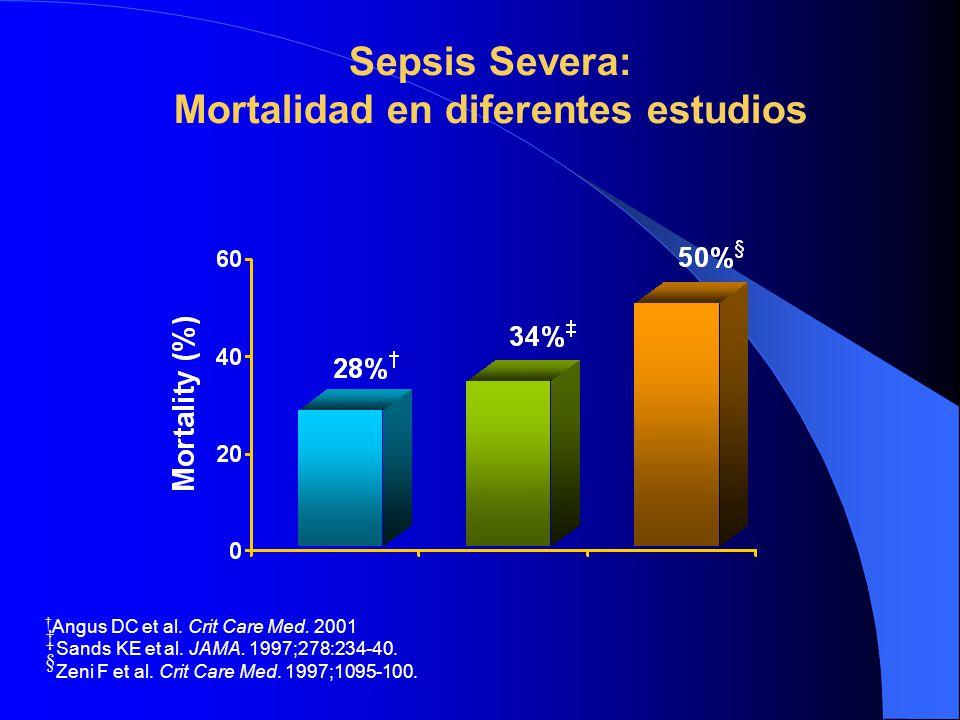 Sepsis Severa: Mortalidad en diferentes estudios