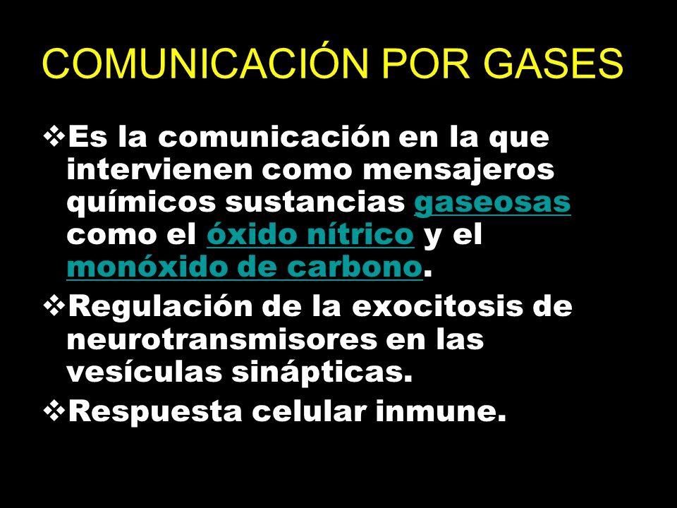COMUNICACIÓN POR GASES.