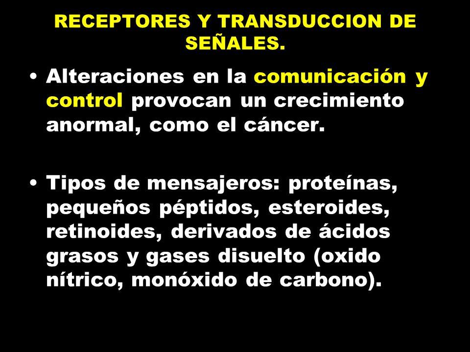 RECEPTORES Y TRANSDUCCION DE SEÑALES.