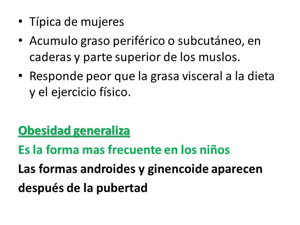 Típica de mujeres Acumulo graso periférico o subcutáneo, en caderas y parte superior de los muslos.