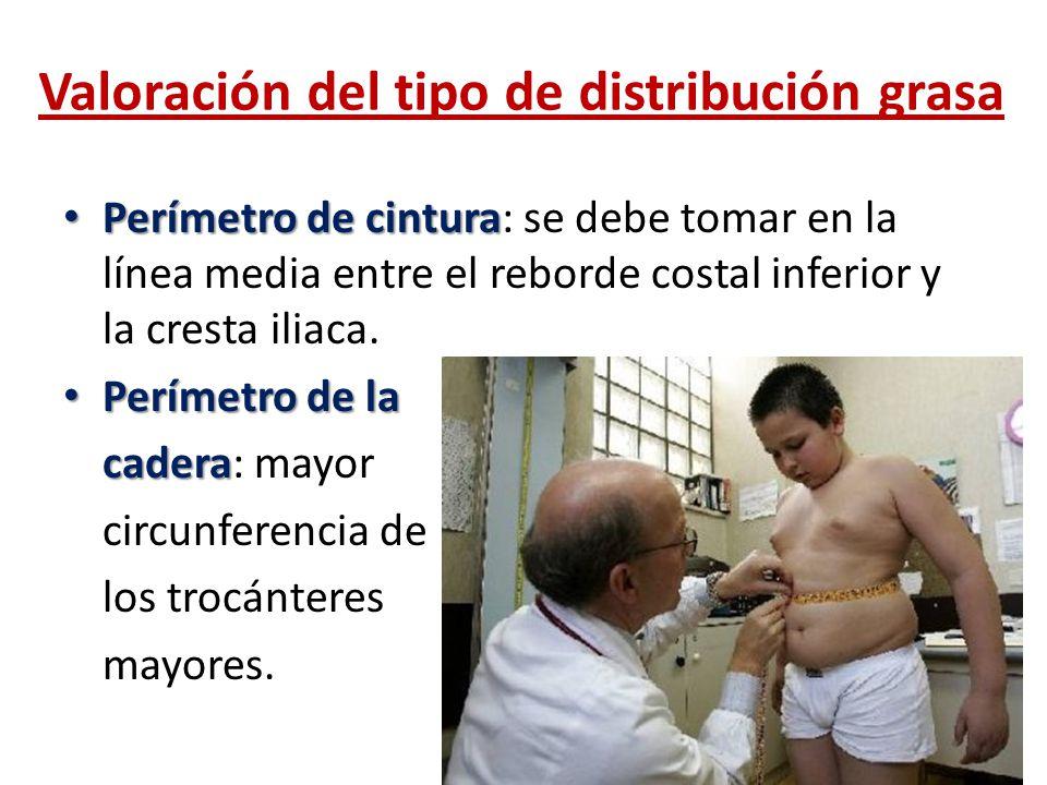 Valoración del tipo de distribución grasa