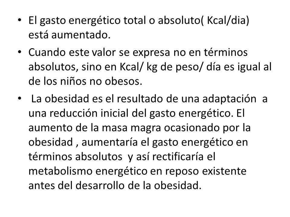 El gasto energético total o absoluto( Kcal/dia) está aumentado.