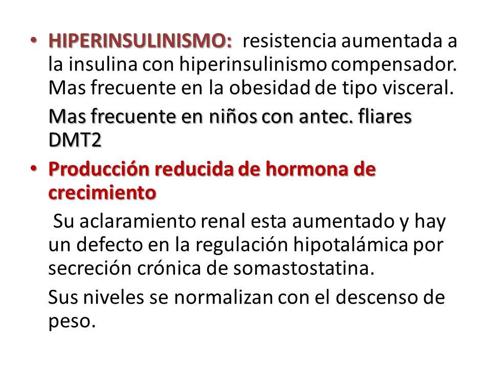 HIPERINSULINISMO: resistencia aumentada a la insulina con hiperinsulinismo compensador. Mas frecuente en la obesidad de tipo visceral.
