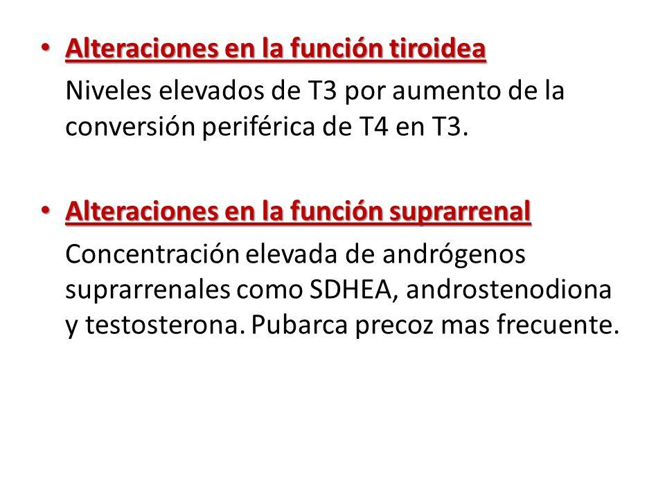Alteraciones en la función tiroidea