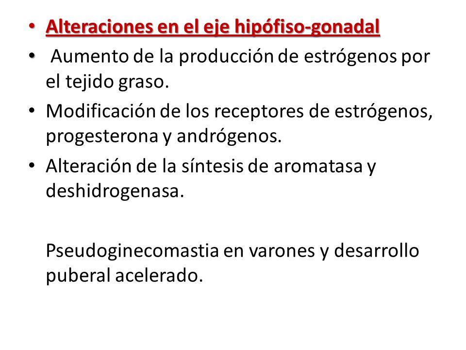 Alteraciones en el eje hipófiso-gonadal