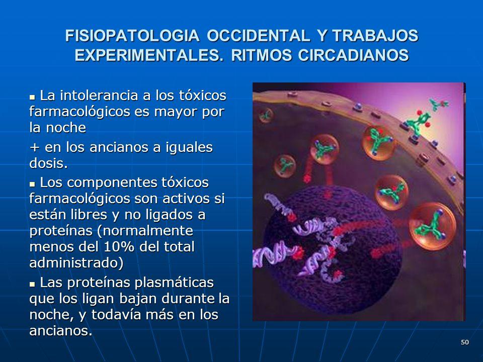 FISIOPATOLOGIA OCCIDENTAL Y TRABAJOS EXPERIMENTALES. RITMOS CIRCADIANOS
