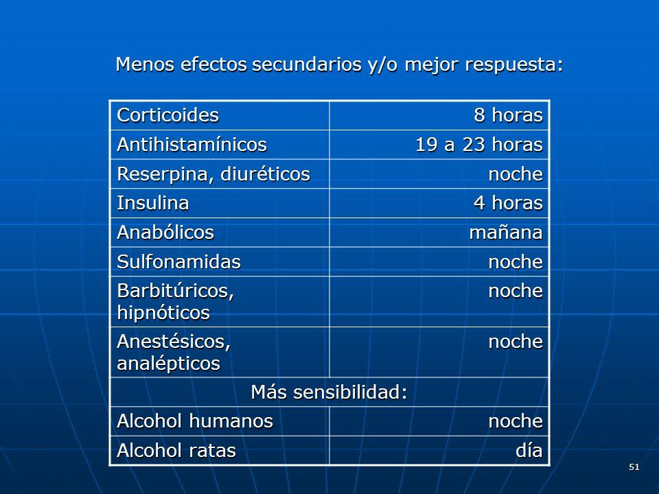 Menos efectos secundarios y/o mejor respuesta: