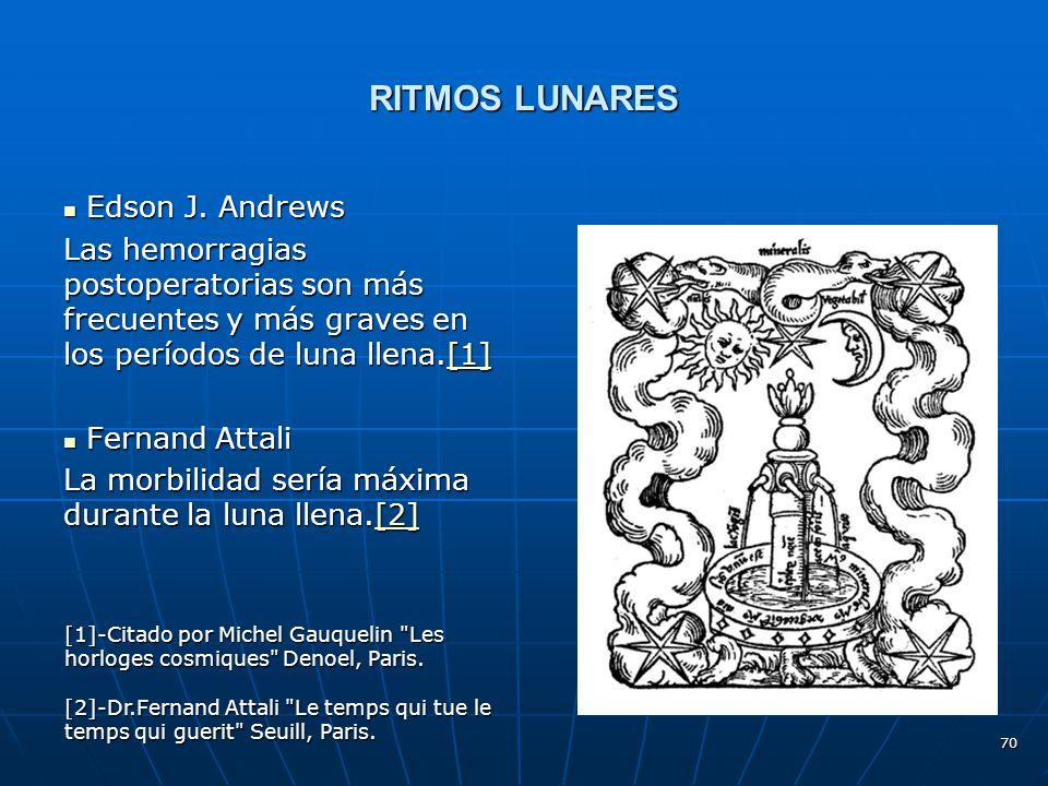 RITMOS LUNARES Edson J. Andrews