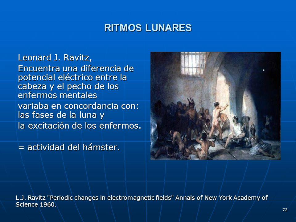 RITMOS LUNARES Leonard J. Ravitz,