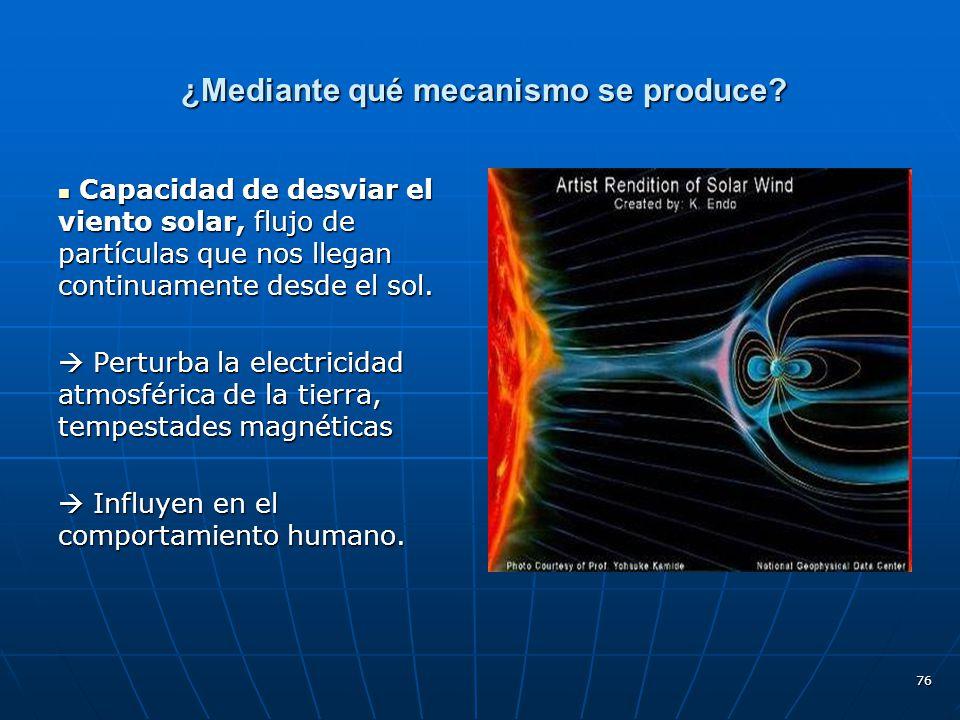 ¿Mediante qué mecanismo se produce