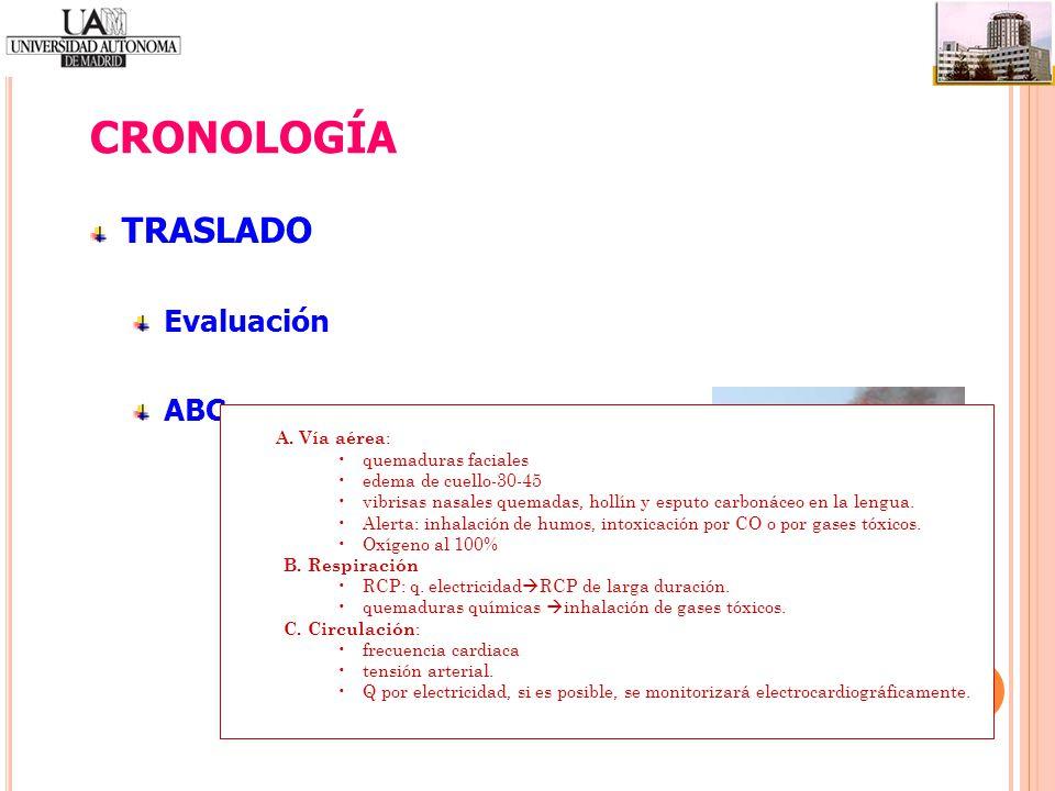CRONOLOGÍA TRASLADO Evaluación ABC A. Vía aérea: quemaduras faciales