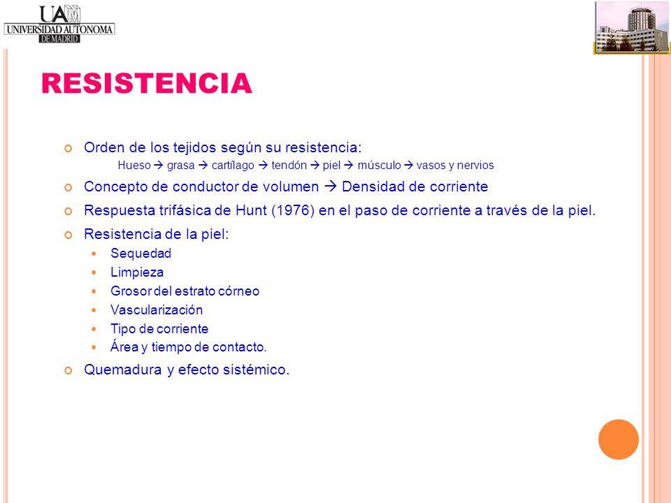 RESISTENCIA Orden de los tejidos según su resistencia: