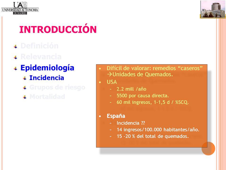 INTRODUCCIÓN Definición Relevancia Epidemiología Incidencia